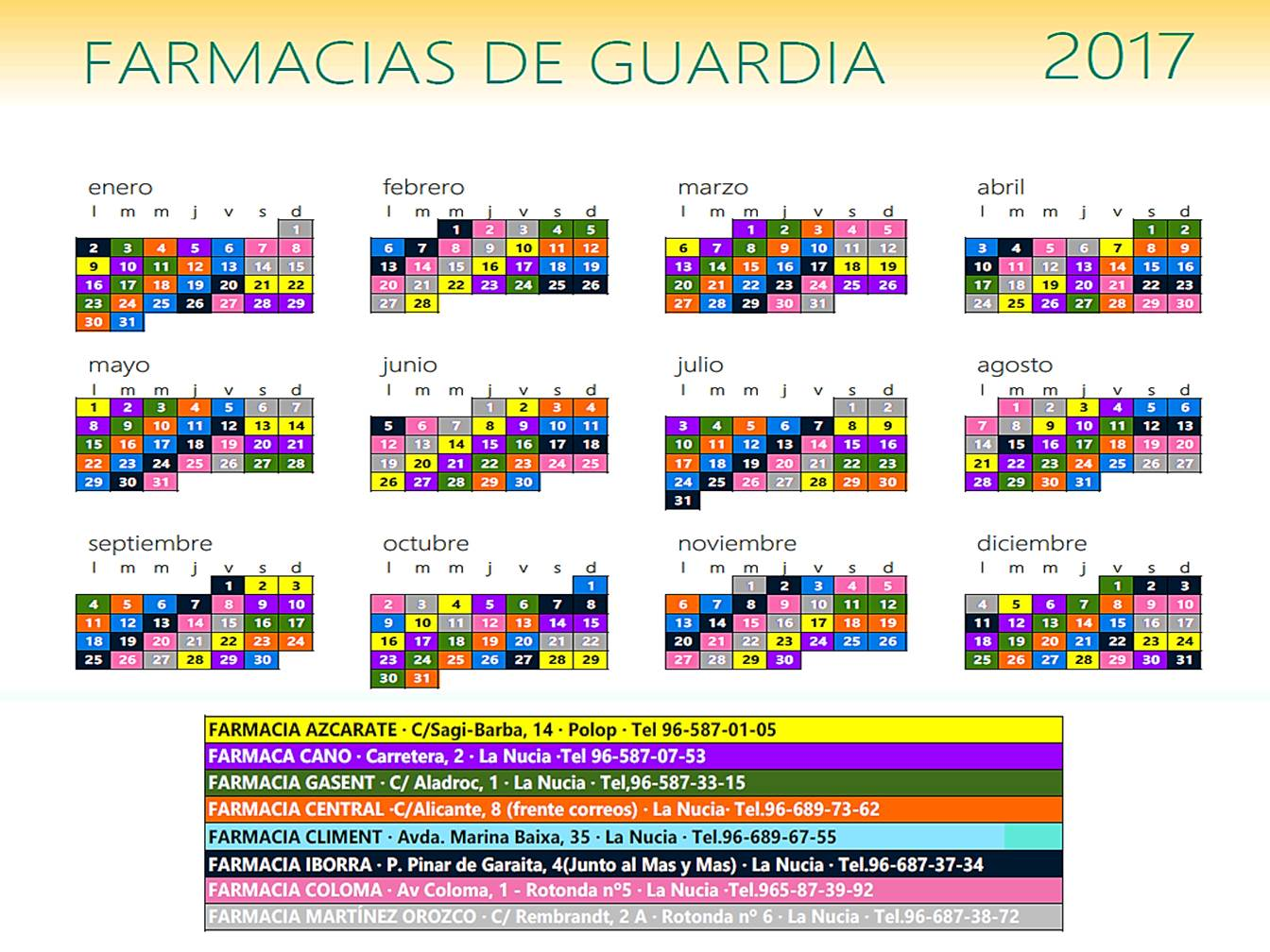 Farmacias de guardia 2016